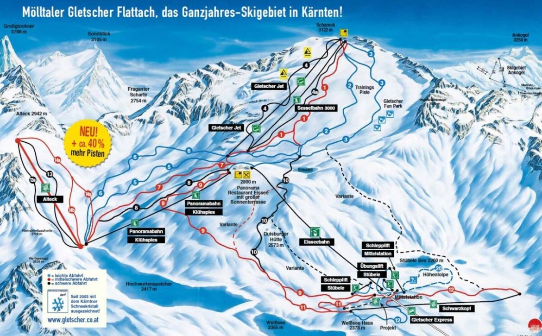 Flattach-Mölltal